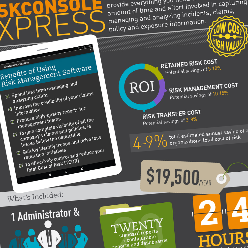 RiskConsole Express Infographic