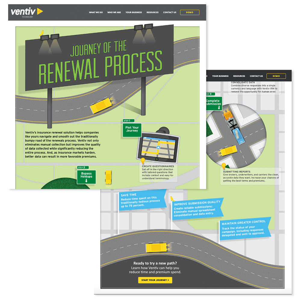 Renewal Process Animated Infographic